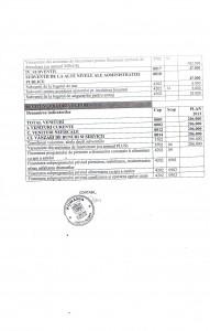 proiect buget local venituri 2013 004